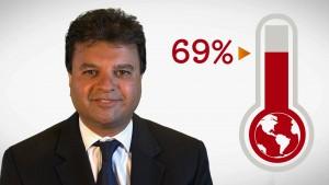 Wells Fargo International Business Indicator
