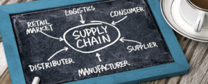 Supply Chain Finance Stays Off the Balance Sheet—But How?