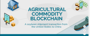 First Agricultural Trade Through Blockchain Completed