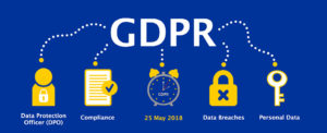 Four Benefits of GDPR for Your Organization